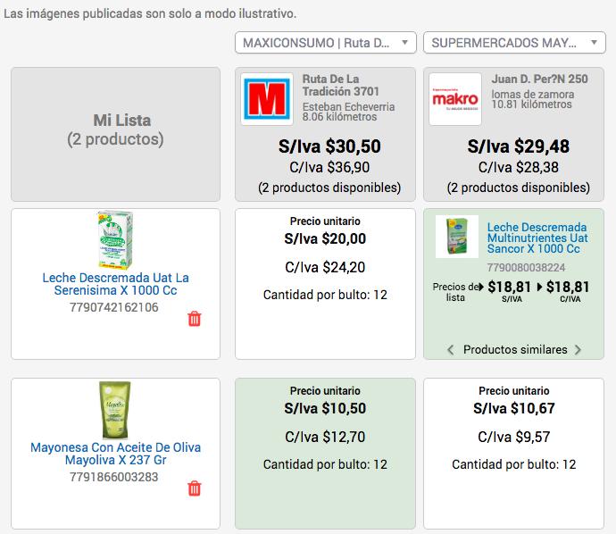 04df011f1d7a Compará los precios de cada producto y el total de la lista al mismo tiempo  en los 4 comercios más cercanos a tu ubicación.